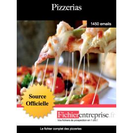 Base email des pizzerias