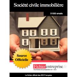 Fichier des sociétés civiles immobilières