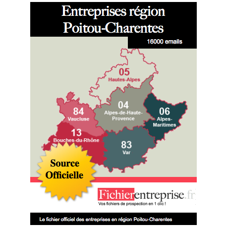 Fichier email Poitou-Charentes