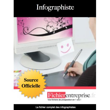 Fichier des infographistes
