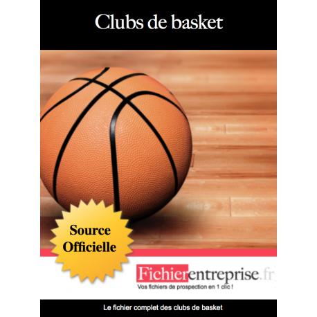 Fichier email des clubs de basket